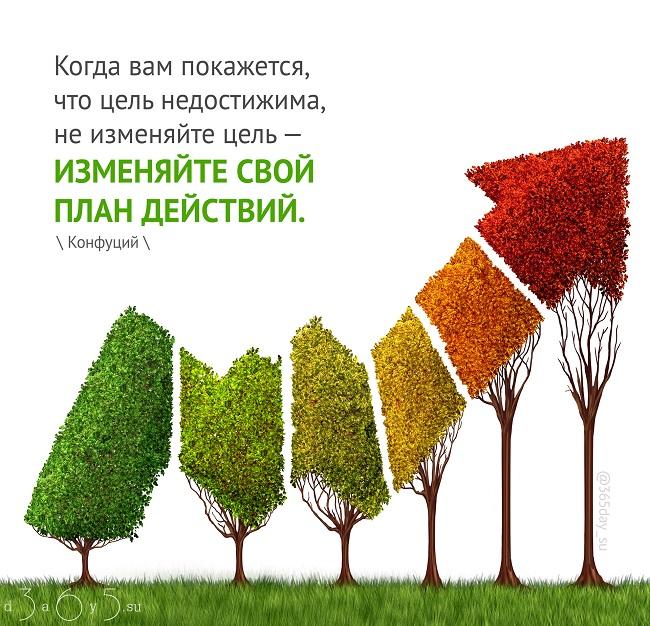 Когда вам кажется, что цель недостижима, не изменяйте цель — изменяйте свой план действий, Конфуций, Бочонок Мёда для Сердца